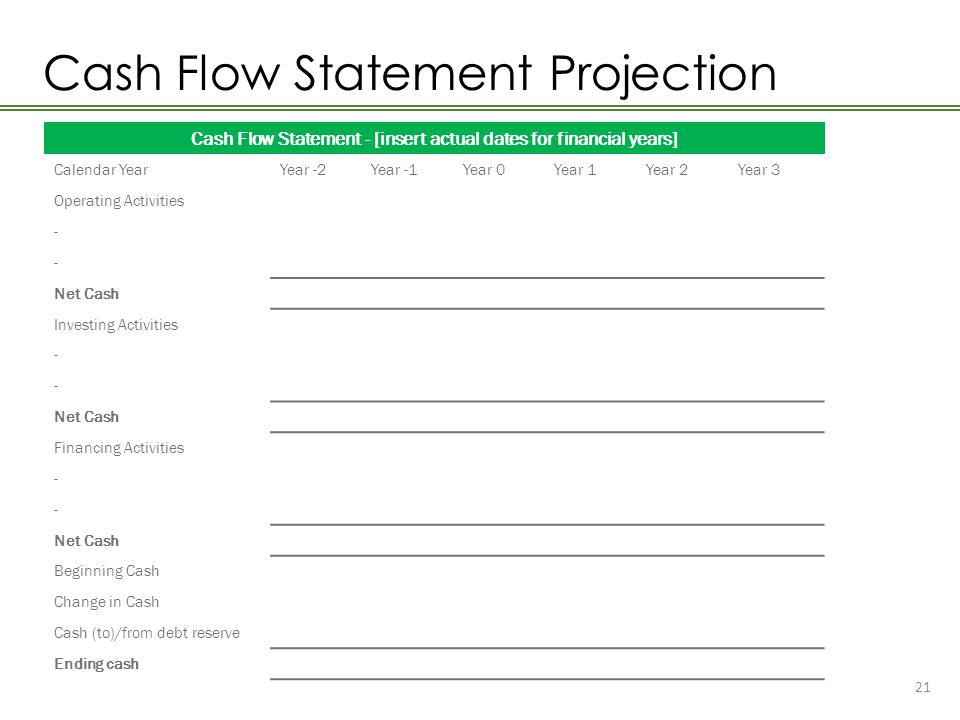 Cash Flow Statement - [insert actual dates for financial years]